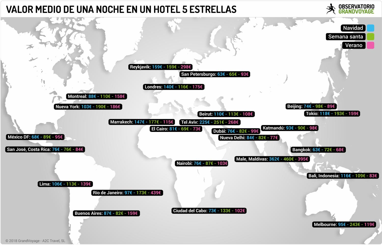 Precios medios de noche en hotel 5 estrellas